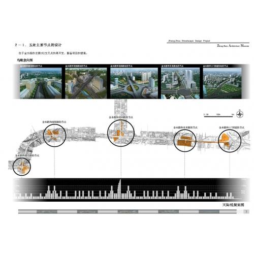 城市道路景观设计案例,公共景观设计案例,城市大道景观设计案例,城市景观设计案例